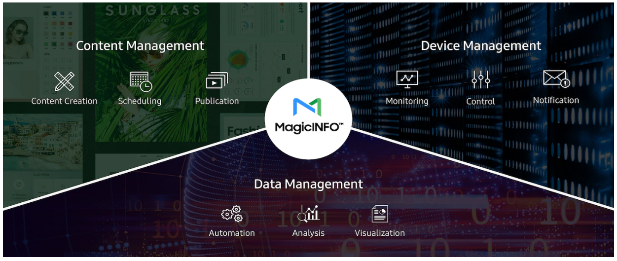 MagicINFO functionality